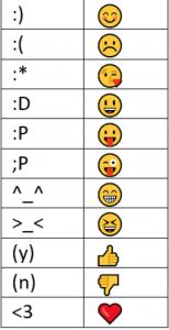 Emotikony na klawiaturze